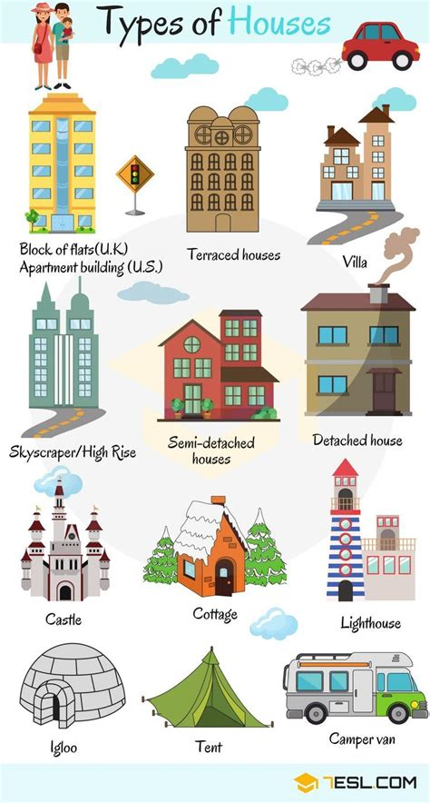 Different Types of Houses: List of House Types with