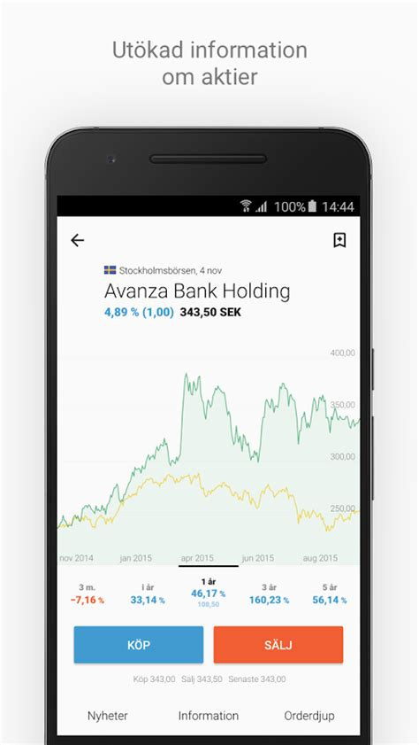 Avanza - Android Apps on Google Play