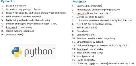 Key Differences of Python 3