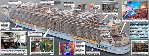 Oasis Of The Seas the world's largest cruise ship sails