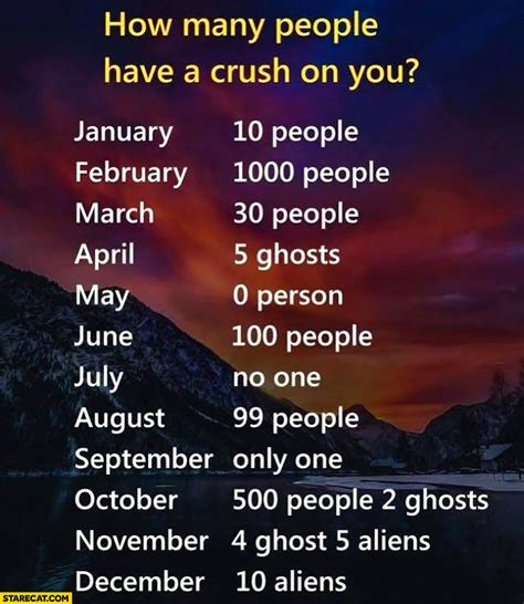 How many people have a crush on you? Month in which you